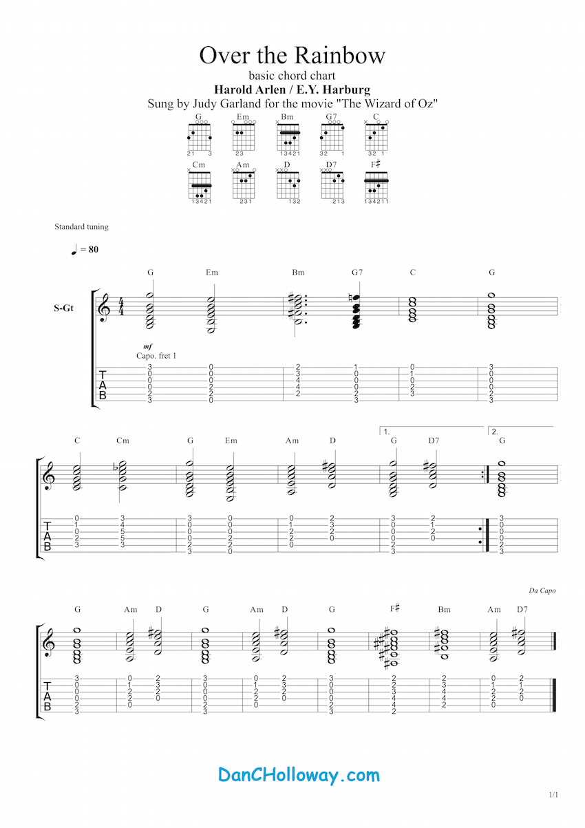Somewhere Over The Rainbow Guitar Chords